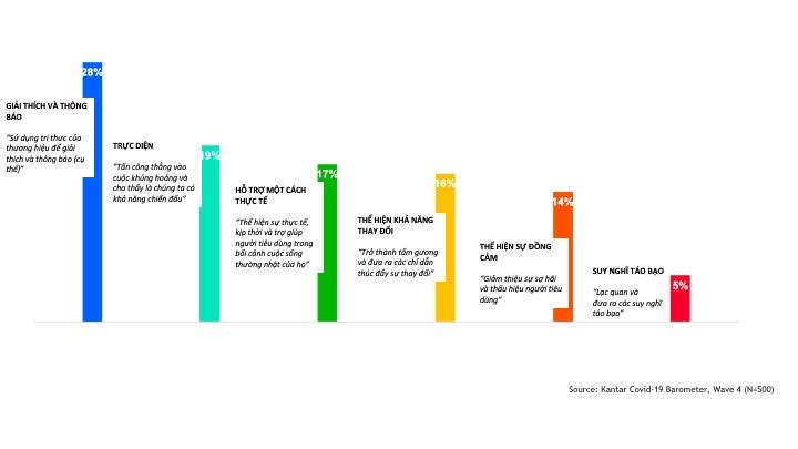 6 điều thương hiệu cần lưu ý cho truyền thông mùa Tết